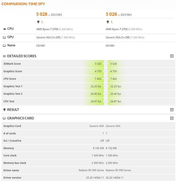 AMD RX 590显卡被曝11月15日发布:价格预计2099元