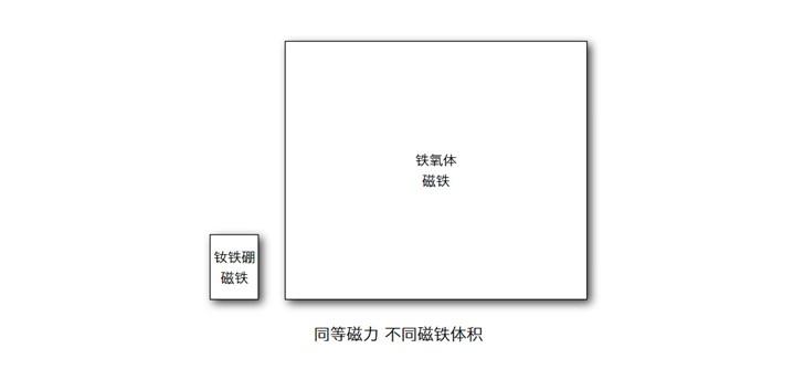 """小米MIX 3磁动力滑盖""""神奇""""在哪?小米官方给出解释"""