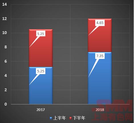 中国下半年稀土产量减少? 真相了!