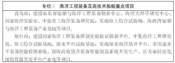 山东省高端装备制造业发展规划