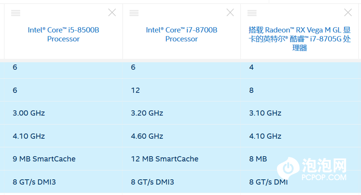 看完苹果新Mac mini主机后,我决定安利一下Intel冥王峡谷NUC