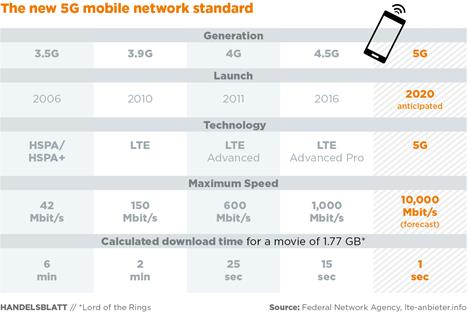 宝马大众都想自己建5G网络 专门给工厂用