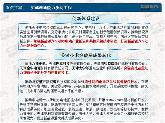 力神/捷威/巴莫等助力打造北方新能源产业基地
