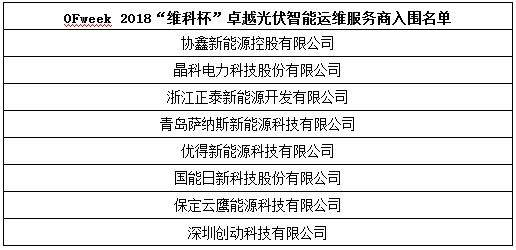 """OFweek 2018""""维科杯""""中国太阳能光伏行业年度评选入围名单出炉!"""