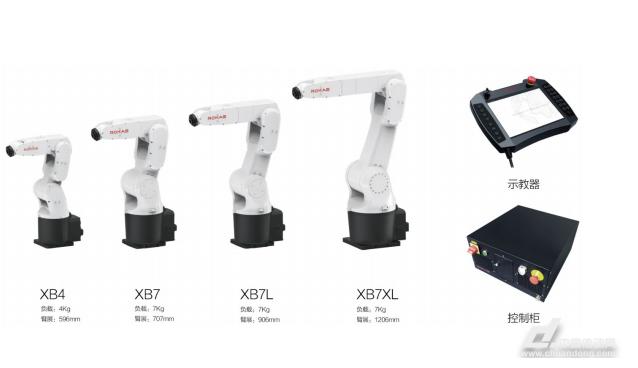 """珞石:聚焦技术与品质 叩响机器人市场""""大门"""""""