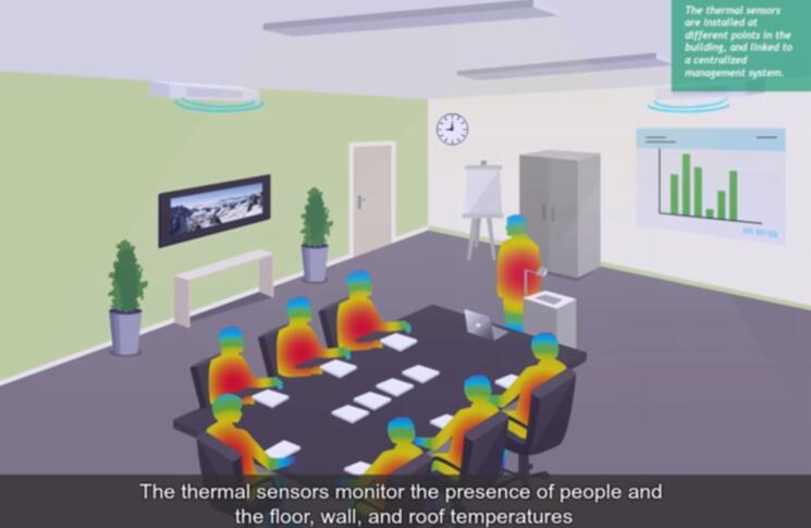 ULIS发布面向智能建筑应用的热成像传感器