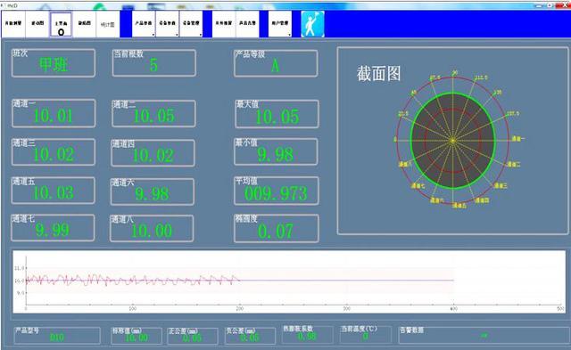 八轴轧钢测径仪解决在线高温测量问题