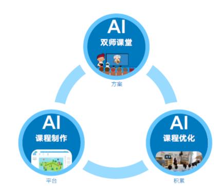 从概念到产品,111亿美元的教育机器人市场壁垒究竟是什么?