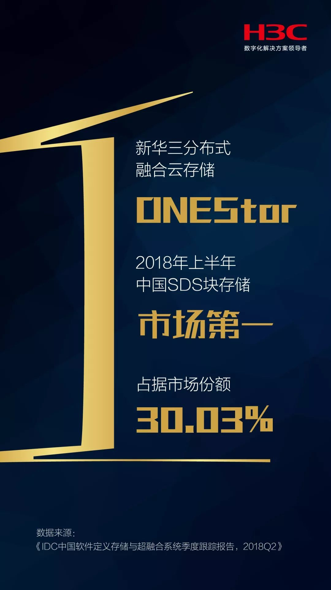 新华三2018上半年继续领跑国内SDS块存储市场