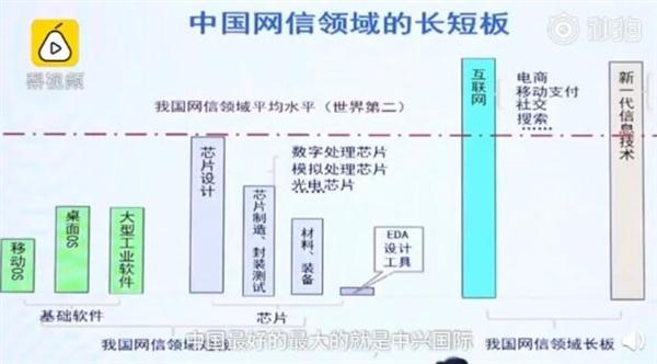 专家:中国芯片设计水平世界第二