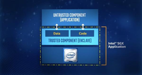 微软和英特尔推出基于硬件的以太坊扩容工具