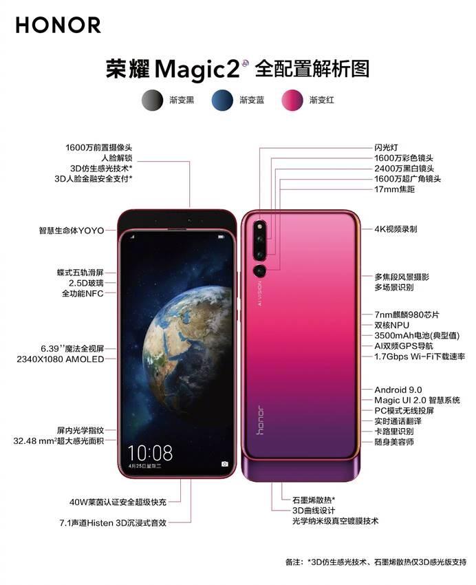 荣耀Magic2,科技理想主义之作