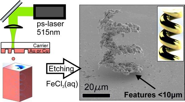 荷兰研究人员3D打印纯金属微结构