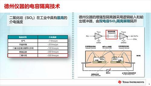 TI最新一代隔离器产品登陆工业市场