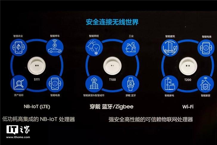 三星亮相进博会:展示首款5G通信芯片Exynos 5100
