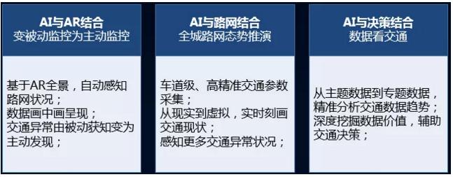 海康威视邹辉:AI Cloud从概念走向落地