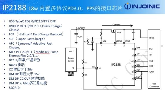 国产电源芯片发力:推出8款iPad Pro快充PD方案
