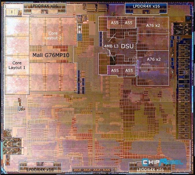 华为海思麒麟980微观设计曝光:两种不同的Cortex-A76设计