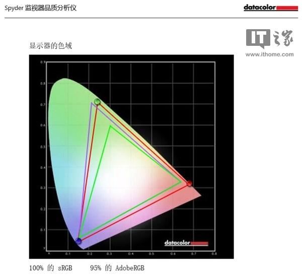 小米MIX 3手机评测:减压神器?不,那只是兼职