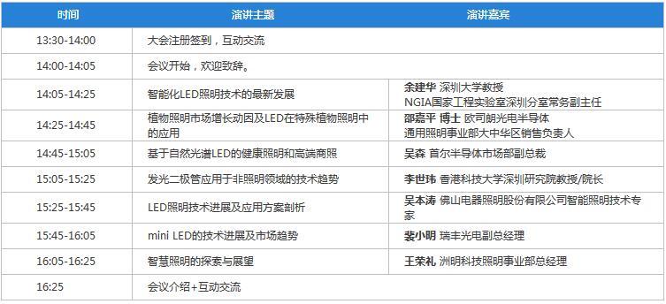 倒计时!LED第十五届中国LED产业发展高峰论坛将于11月13日举办