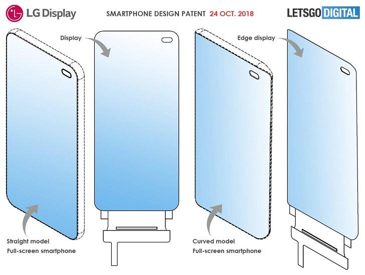 正面整块屏,LG申请屏下摄像头手机新专利