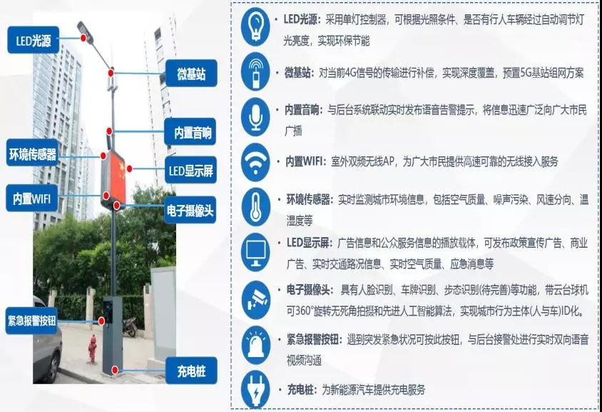 重庆九龙坡区、南岸区:推动城市道路绿色工程和智慧城市建设