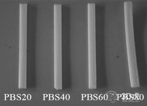混合PLA和PBS可创建更好的3D打印材料