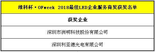 OFweek 2018(第十五届)中国LED照明产业高峰论坛成功举办
