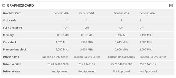 12nm强力助攻:AMD RX 590核心频率可达1680MHz