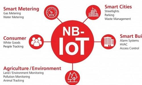 NB-IoT产业前景一片繁荣,未来物联网真的可以实现完美覆盖?