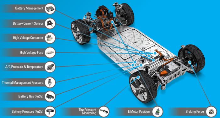 """汽车电动化趋势愈演愈烈,传感器企业该如何""""谋变""""?"""