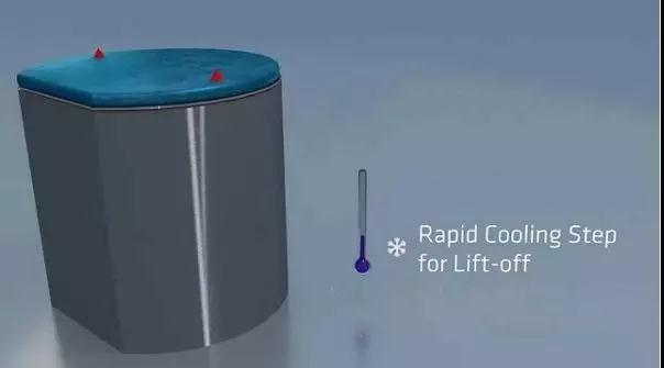 英飞凌1.39亿美元收购碳化硅专家 着眼于创新Cold Split晶圆切割技术