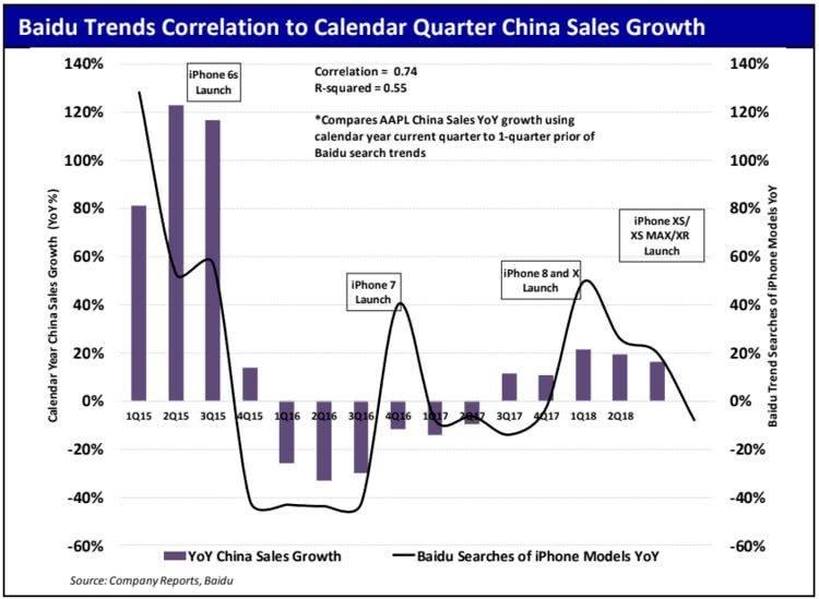 股价创新低,削减iPhoneXR产量,苹果的凛冬将至?