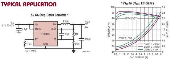 ADI电源产品帮助客户向工业4.0过渡