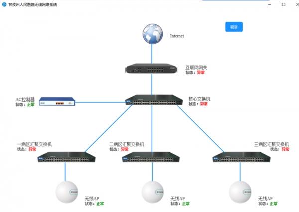"""解析""""星云""""平台,无线网络上的医疗互联网+"""