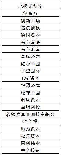 维科杯·OFweek 2018中国高科技产业投资机构年度评选获奖名单揭晓