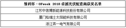 维科杯·OFweek 2018中国太阳能光伏行业年度评选获奖名单揭晓!