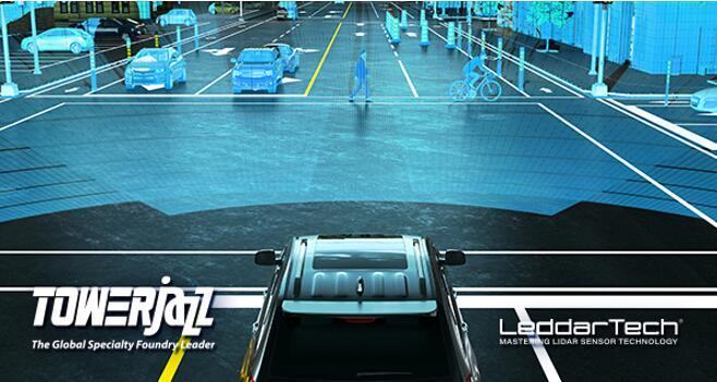 LeddarTech下一代汽车LiDAR芯片 敲定CIS SPAD工艺平台