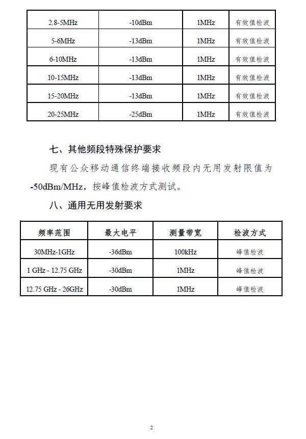 车联网5905-5925MHz频段暂行管理规定