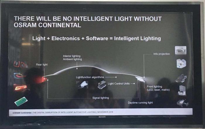 欧司朗大陆有限公司CEO:智能化车灯成趋势