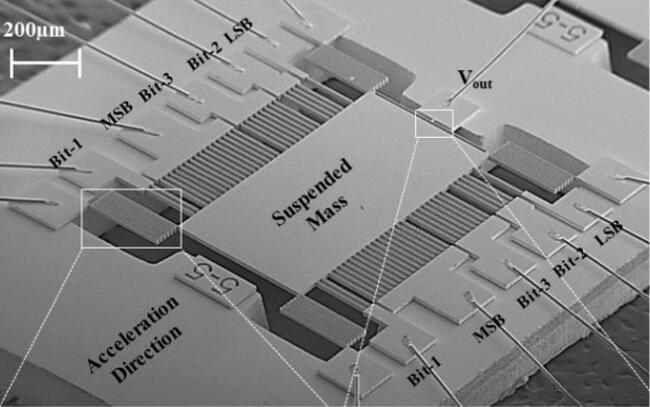 科技启迪未来 近年值得关注的新兴MEMS和传感器技术