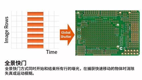 Autonics VG系列视觉传感器即将上市:采用LED照明