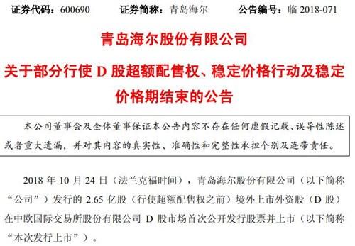 青岛海尔公告称额外发行601万股D股