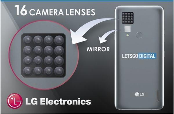 消沉的LG要进击了!不但要做可折叠手机,新机还会有16颗摄像头
