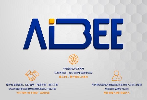 """AI赋能""""线下"""" Aibee获A轮6000万美元融资"""