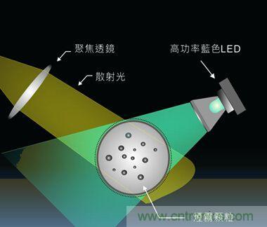 盛思锐推出基于激光散射原理的PM2.5传感器