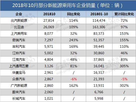 华晨宝马17.6亿新增4万辆X3纯电动车型产能