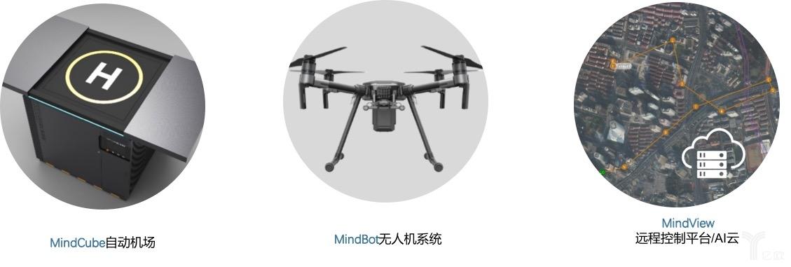 复亚智能获千万级Pre-A轮融资 让无人机在巡逻巡检领域起飞
