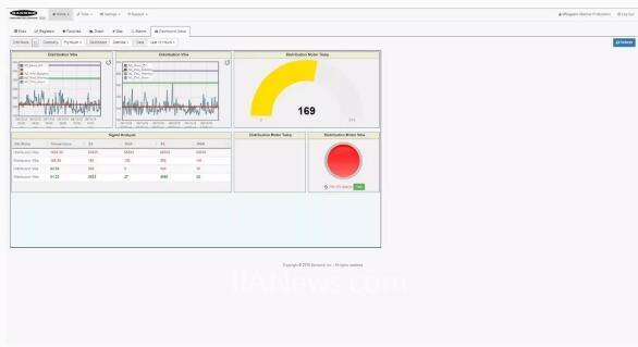 数据连接解决方案——工业物联网云服务软件