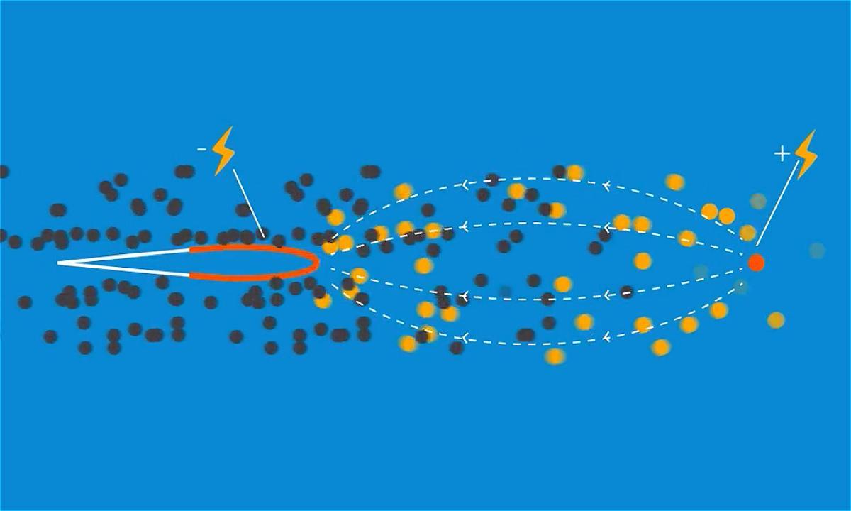 零部件、零燃料污染?MIT新型电动飞机首次试飞成功